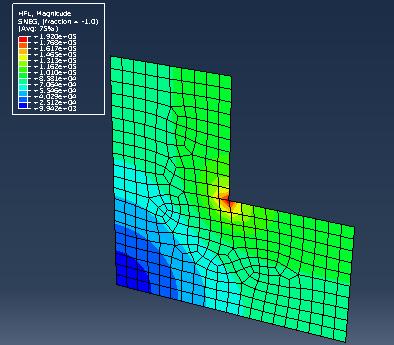 شبیه سازی انتقال حرارت در ورق الومنیومی با اباکوس