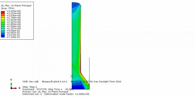 شبیه سازی فرایند اکستروژن بکوارد به صورت تقارن محوری در اباکوس با فیلم اموزشی