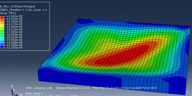شبیه سازی صفحه ی کامپوزیتی تحت فشار با نرم افزار آباکوس